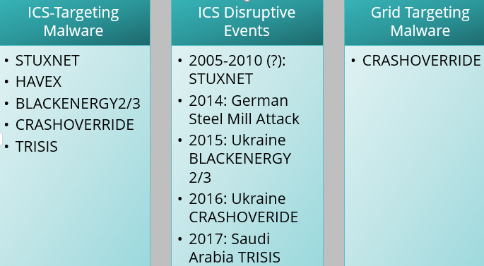 figure1_ICS_Malware_Events.png