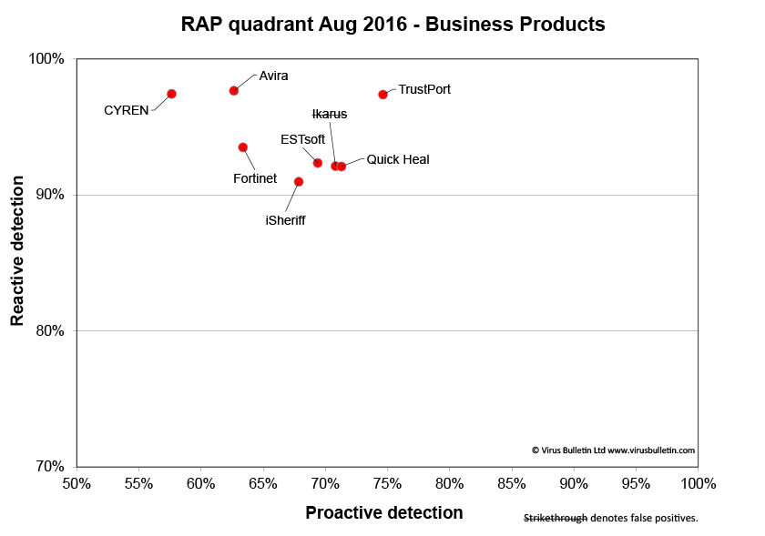 RAP-chart-Business-0816.jpg