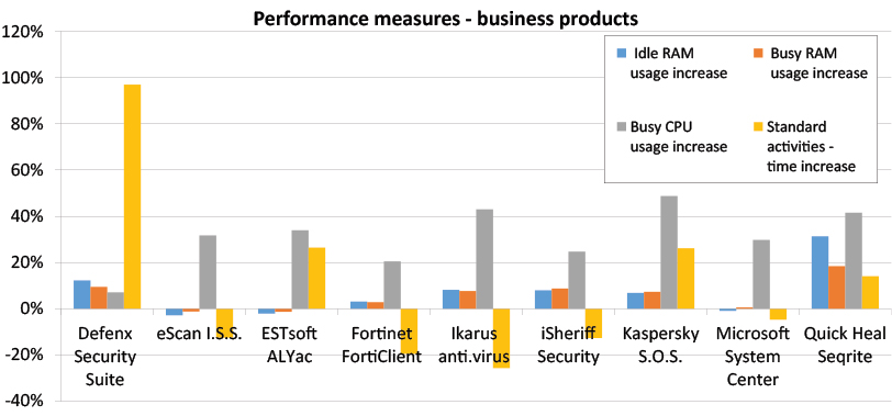 performance-graph-business-1215.jpg