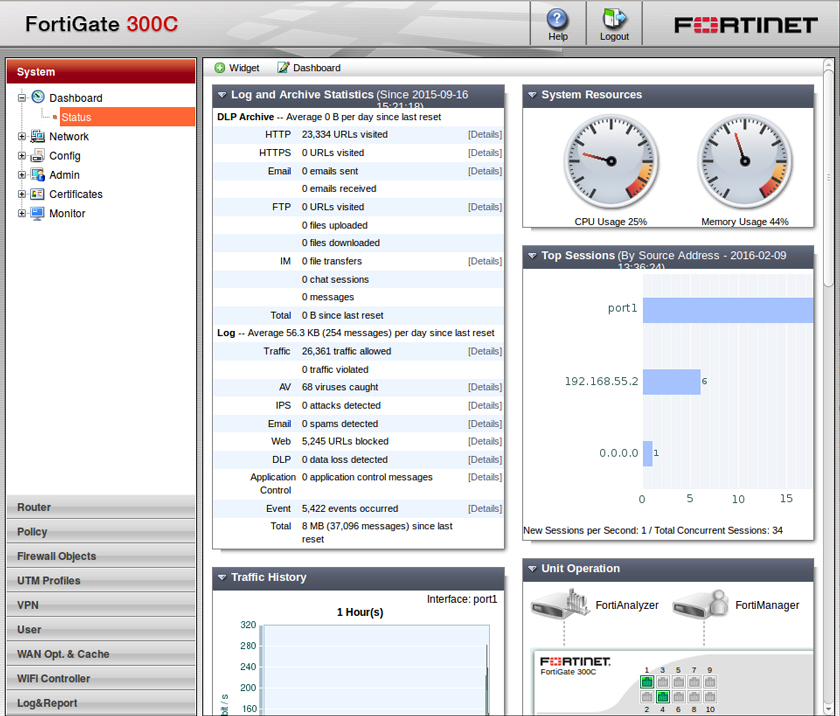 FortiGate interface