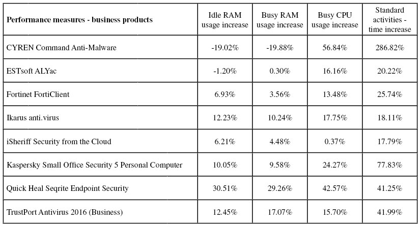 performance-table-business-1016.jpg