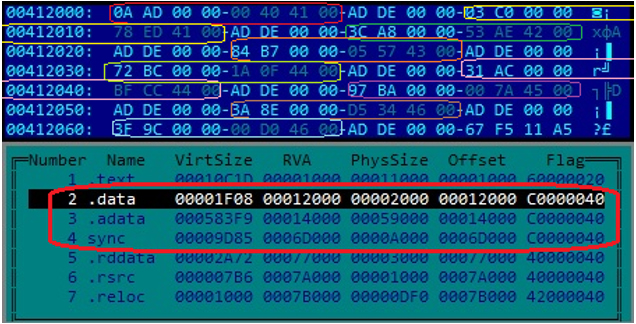 Virus Bulletin :: How It Works: Steganography Hides Malware in Image
