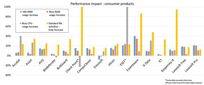 new-Performance-consumer-1016-1-1.jpg