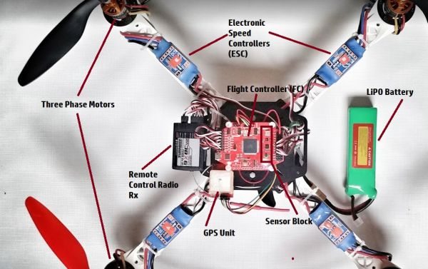 Virus Bulletin :: VB2015 paper: Attack on the Drones