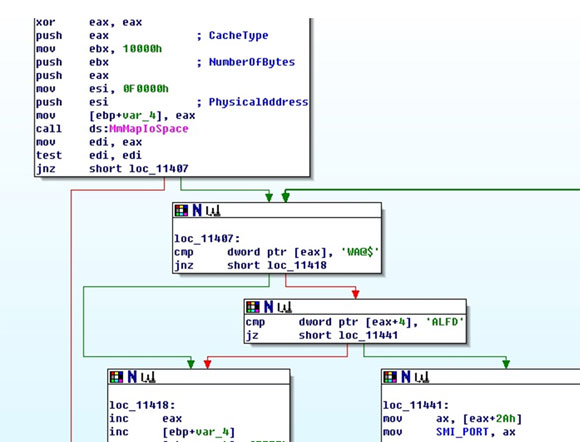 Virus Bulletin :: A new BIOS rootkit spreads in China