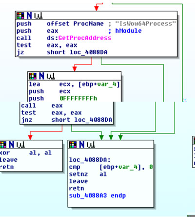 x86 emulator detection using 'IsWOW64Process' in ICE bot.