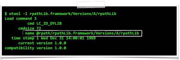 '@rpath' embedded in the dylib's 'install name' (path).
