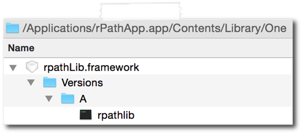 The 'malicious' dylib placed in the primary run-path search path.