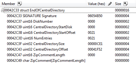 End of Central Directory header.