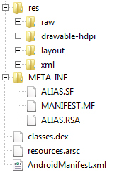 Typical APK directory structure.