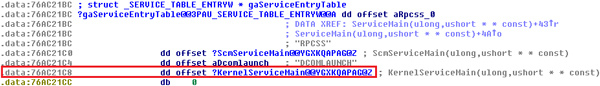 The malware localizes the gaServiceEntryTable structure and offset where the pointer to KernelServiceMain is stored.