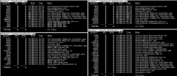 The APK file structure (top left: original APK, top right: file packed with ApkProtect, bottom left: file packed with Ijiami, bottom right: file packed with Bangcle).