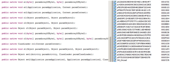 The function names in the ACall class and libsecexe.so.