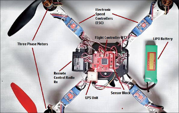 aerial surveillance thesis You may go to the nps library thesis page at http://librarynpsedu optimal deployment of unmanned aerial vehicles for border surveillance ms in.
