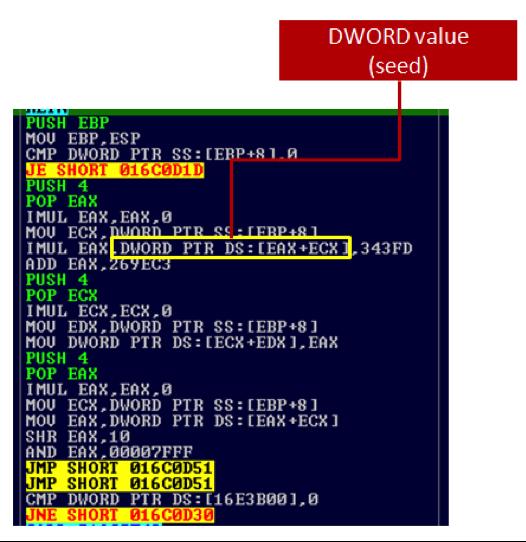Virus Bulletin :: Vawtrak uses Tor2Web to connect to Tor hidden C\u0026C